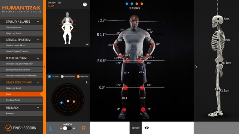 Technológia merania človeka